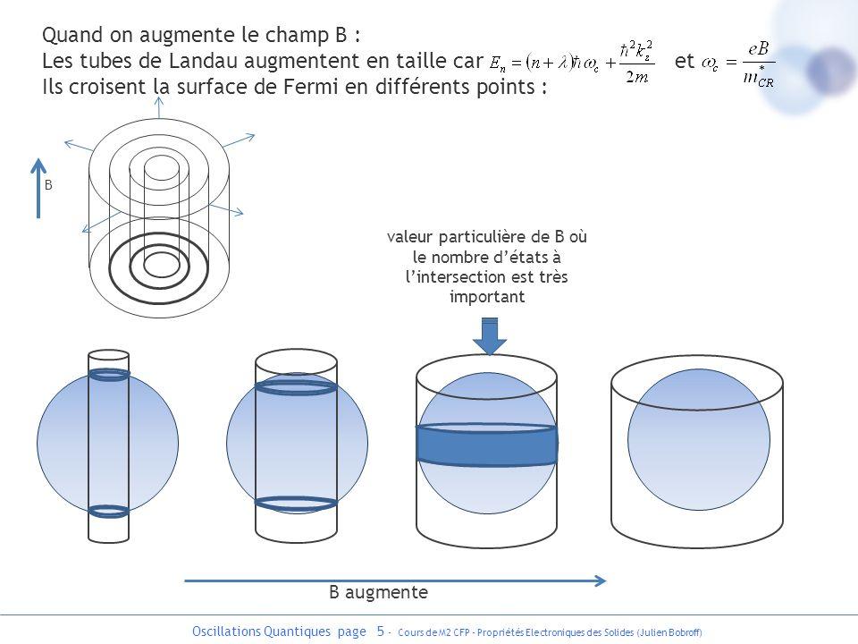 Oscillations Quantiques page 5 - Cours de M2 CFP - Propriétés Electroniques des Solides (Julien Bobroff) B augmente valeur particulière de B où le nom