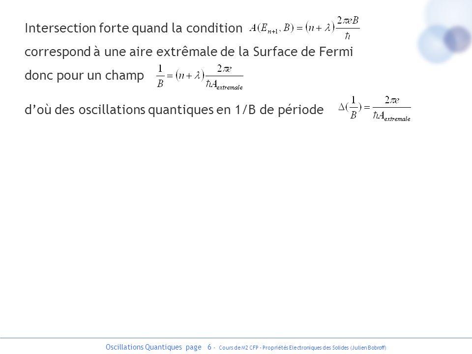Oscillations Quantiques page 17 - Cours de M2 CFP - Propriétés Electroniques des Solides (Julien Bobroff) Sr 2 RuO 4 :M(H) Shubnikov-de Haas mesure du data en 1/B :transformée de Fourier en 1/B :