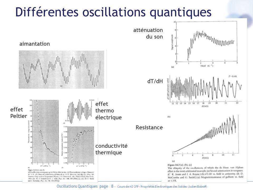 Oscillations Quantiques page 8 - Cours de M2 CFP - Propriétés Electroniques des Solides (Julien Bobroff) aimantation effet Peltier effet thermo électr