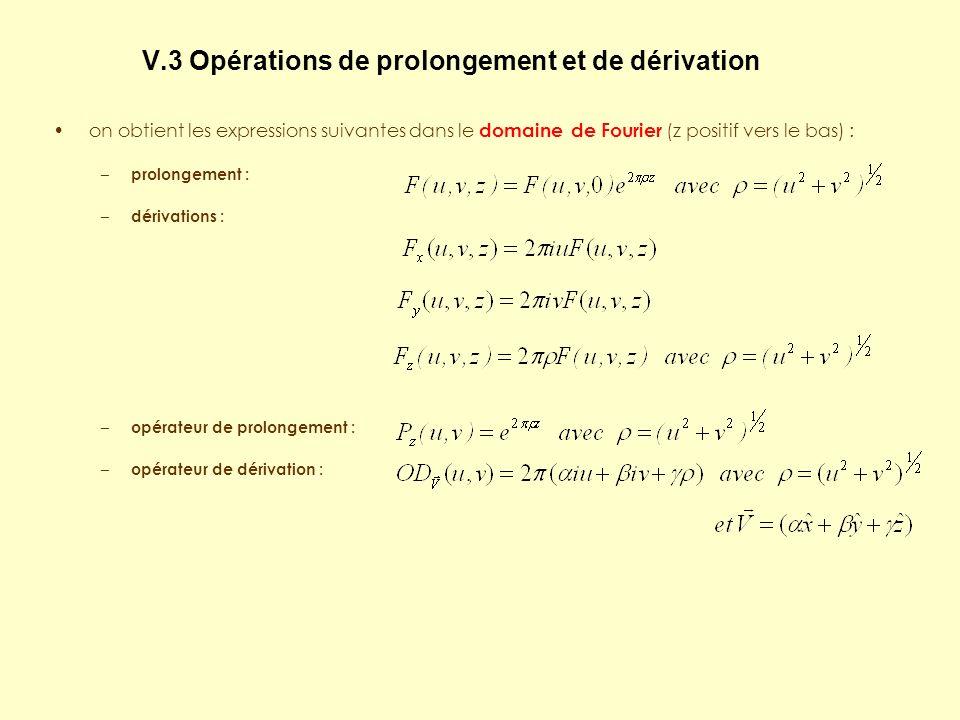 on obtient les expressions suivantes dans le domaine de Fourier (z positif vers le bas) : – prolongement : – dérivations : – opérateur de prolongement : – opérateur de dérivation : V.3 Opérations de prolongement et de dérivation