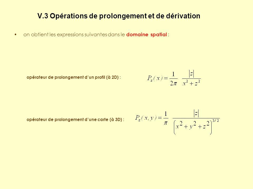 on obtient les expressions suivantes dans le domaine spatial : opérateur de prolongement dun profil (à 2D) : opérateur de prolongement dune carte (à 3D) : V.3 Opérations de prolongement et de dérivation