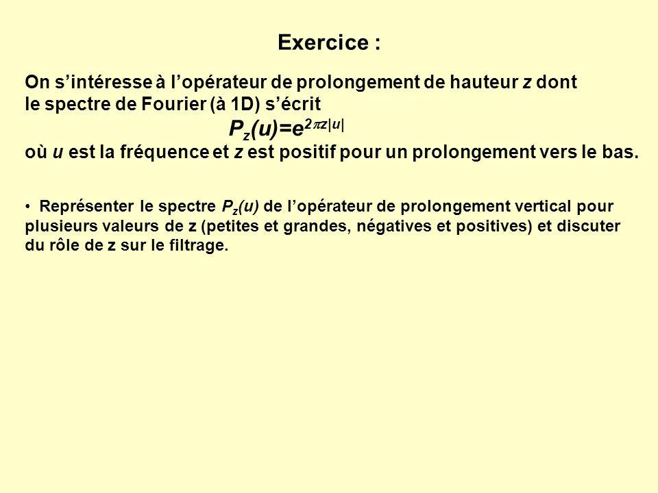 Exercice : On sintéresse à lopérateur de prolongement de hauteur z dont le spectre de Fourier (à 1D) sécrit P z (u)=e 2 z|u| où u est la fréquence et z est positif pour un prolongement vers le bas.