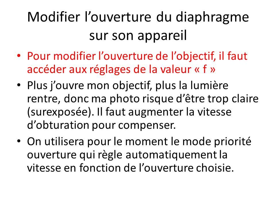 Modifier louverture du diaphragme sur son appareil Pour modifier louverture de lobjectif, il faut accéder aux réglages de la valeur « f » Plus jouvre mon objectif, plus la lumière rentre, donc ma photo risque dêtre trop claire (surexposée).