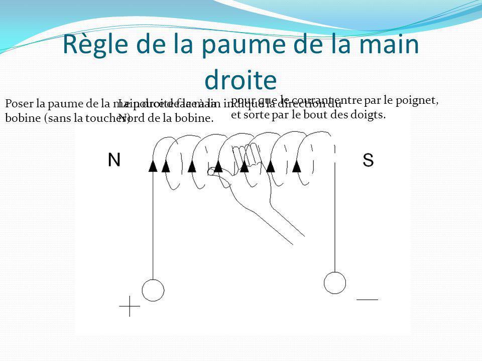 Règle de la paume de la main droite Poser la paume de la main droite face à la bobine (sans la toucher) pour que le courant entre par le poignet, et s