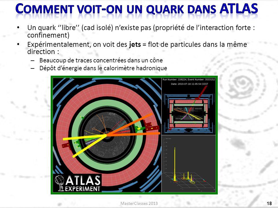 Un quark libre (cad isolé) nexiste pas (propriété de linteraction forte : confinement) Expérimentalement, on voit des jets = flot de particules dans l