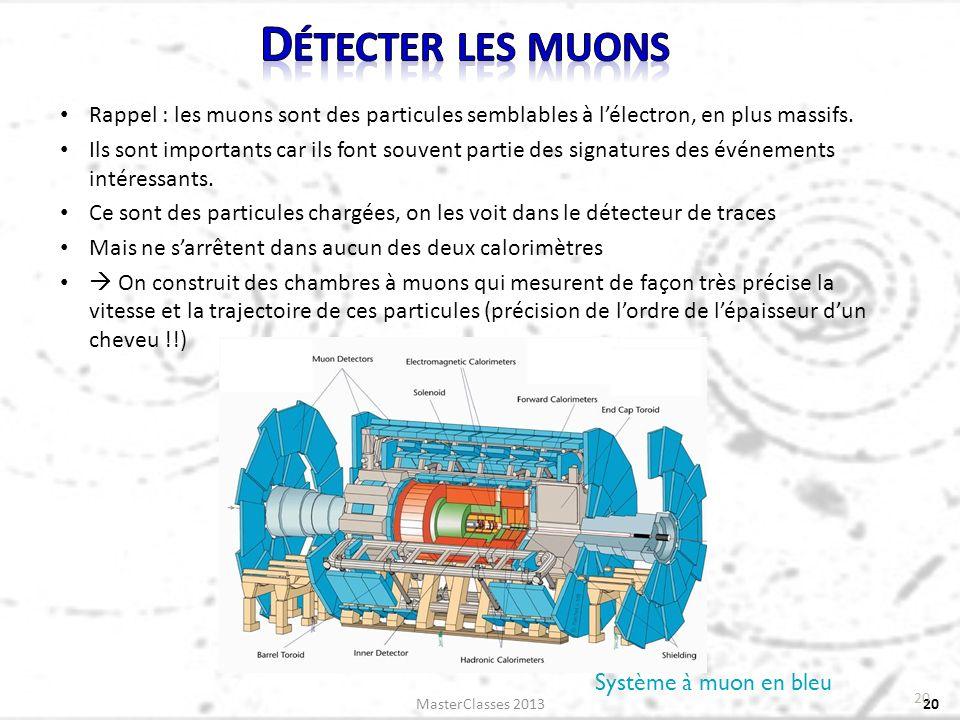 Rappel : les muons sont des particules semblables à lélectron, en plus massifs. Ils sont importants car ils font souvent partie des signatures des évé