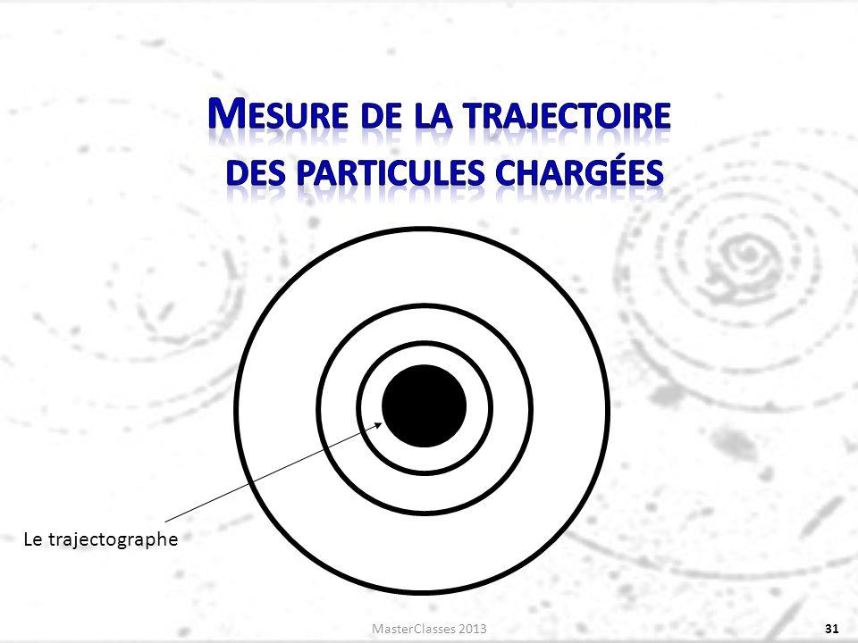 31 Le trajectographe MasterClasses 2013