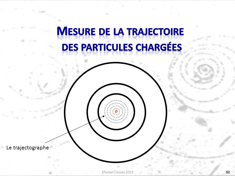32 Le trajectographe MasterClasses 2013