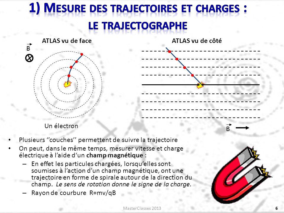 Plusieurs couches permettent de suivre la trajectoire On peut, dans le même temps, mesurer vitesse et charge électrique à laide dun champ magnétique : – En effet les particules chargées, lorsquelles sont soumises à laction dun champ magnétique, ont une trajectoire en forme de spirale autour de la direction du champ.