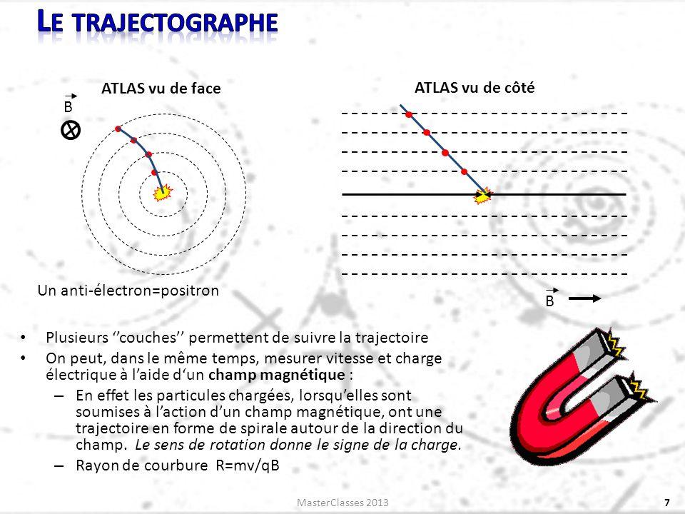 7 B B Un anti-électron=positron MasterClasses 2013 ATLAS vu de face ATLAS vu de côté Plusieurs couches permettent de suivre la trajectoire On peut, dans le même temps, mesurer vitesse et charge électrique à laide dun champ magnétique : – En effet les particules chargées, lorsquelles sont soumises à laction dun champ magnétique, ont une trajectoire en forme de spirale autour de la direction du champ.
