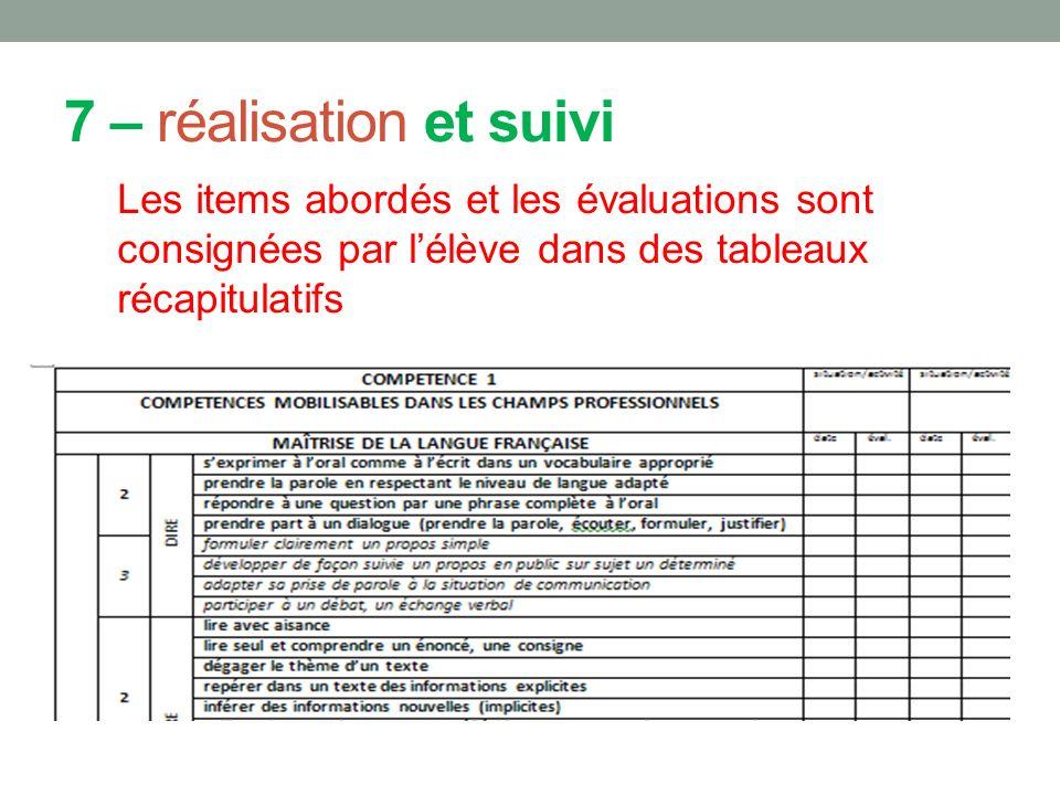 7 – réalisation et suivi Les items abordés et les évaluations sont consignées par lélève dans des tableaux récapitulatifs