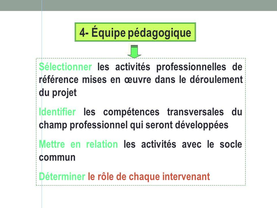 4- Équipe pédagogique Sélectionner les activités professionnelles de référence mises en œuvre dans le déroulement du projet Identifier les compétences