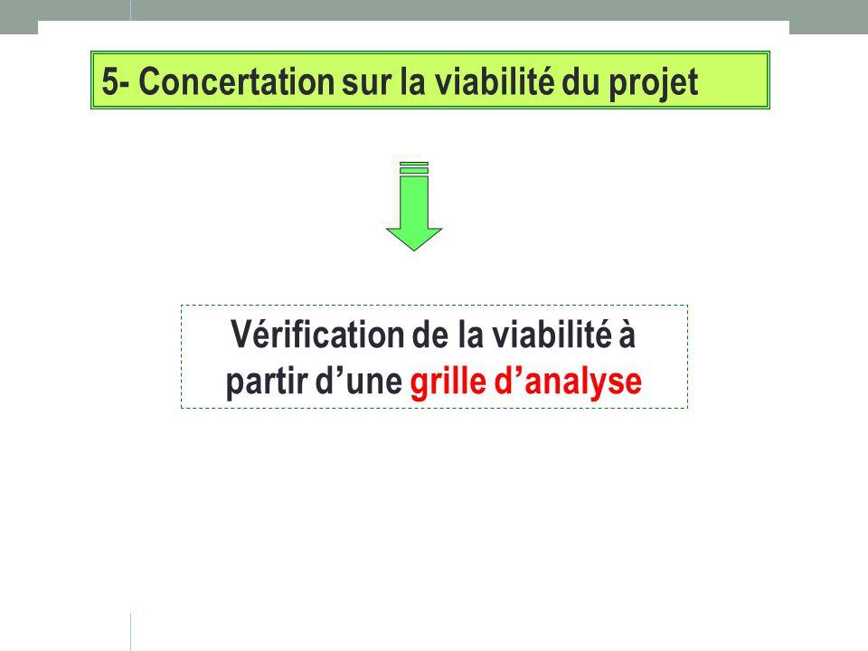 5- Concertation sur la viabilité du projet Vérification de la viabilité à partir dune grille danalyse
