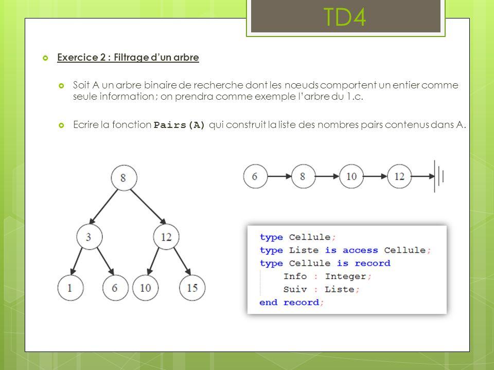 Exercice 2 : Filtrage dun arbre Soit A un arbre binaire de recherche dont les nœuds comportent un entier comme seule information ; on prendra comme exemple larbre du 1.c.