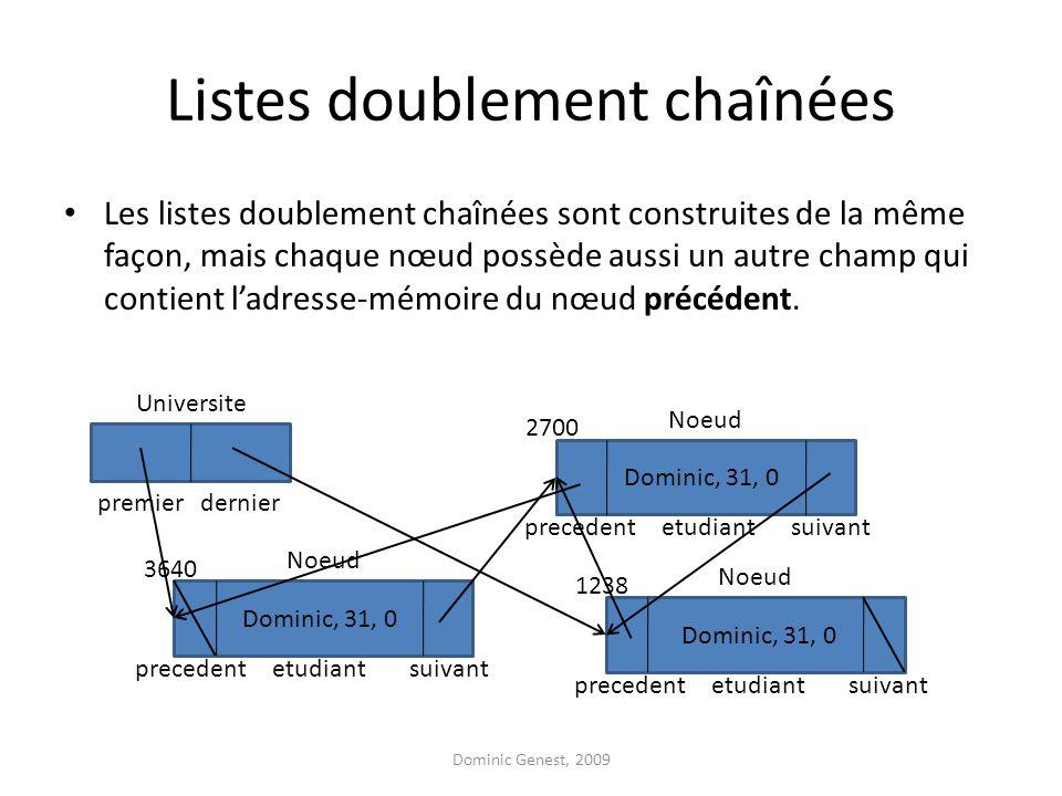 Listes doublement chaînées Les listes doublement chaînées sont construites de la même façon, mais chaque nœud possède aussi un autre champ qui contient ladresse-mémoire du nœud précédent.