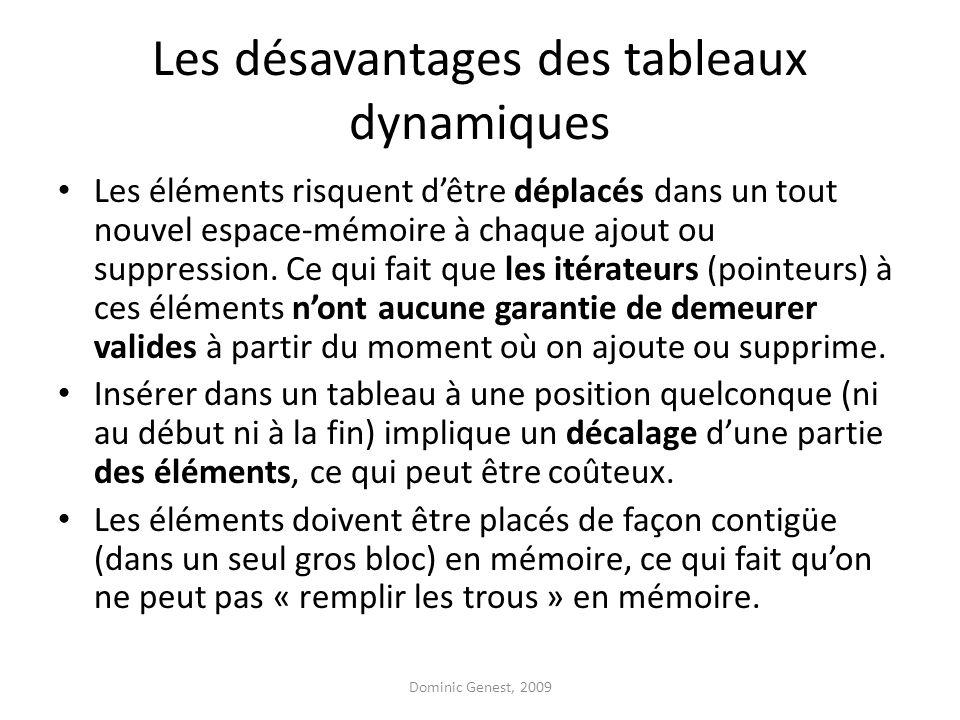 Les désavantages des tableaux dynamiques Les éléments risquent dêtre déplacés dans un tout nouvel espace-mémoire à chaque ajout ou suppression.