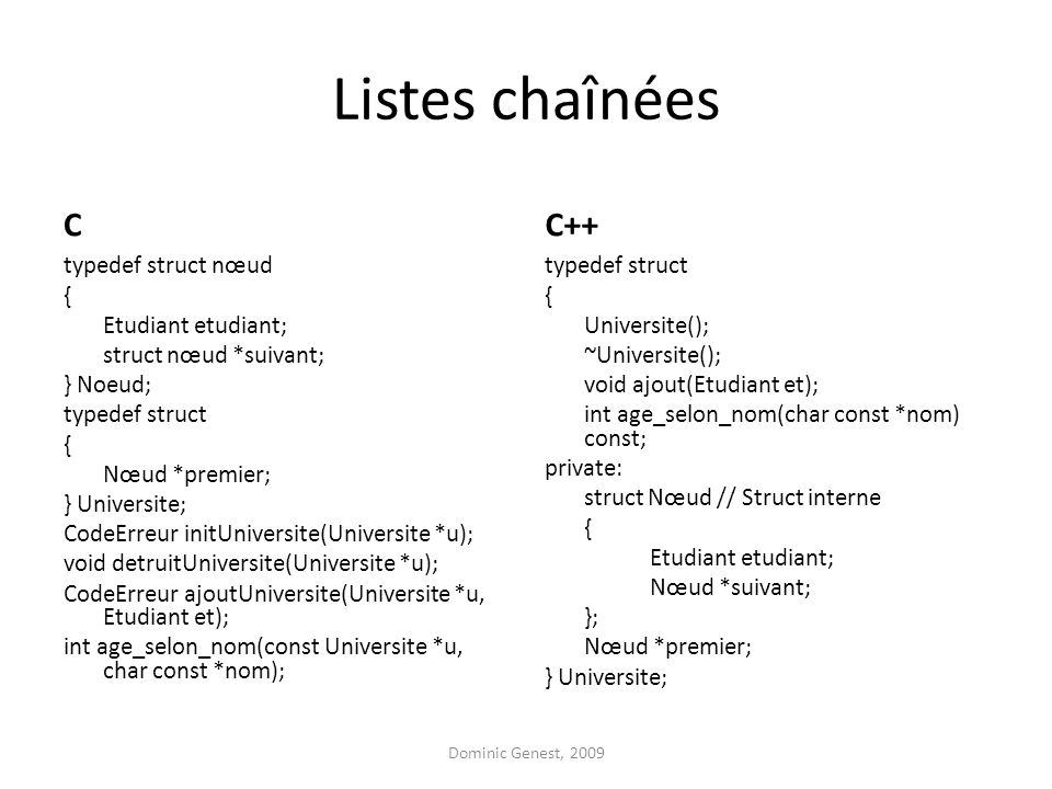 Listes chaînées Le champ « premier » contient ladresse-mémoire du nœud correspondant au premier élément de la liste.