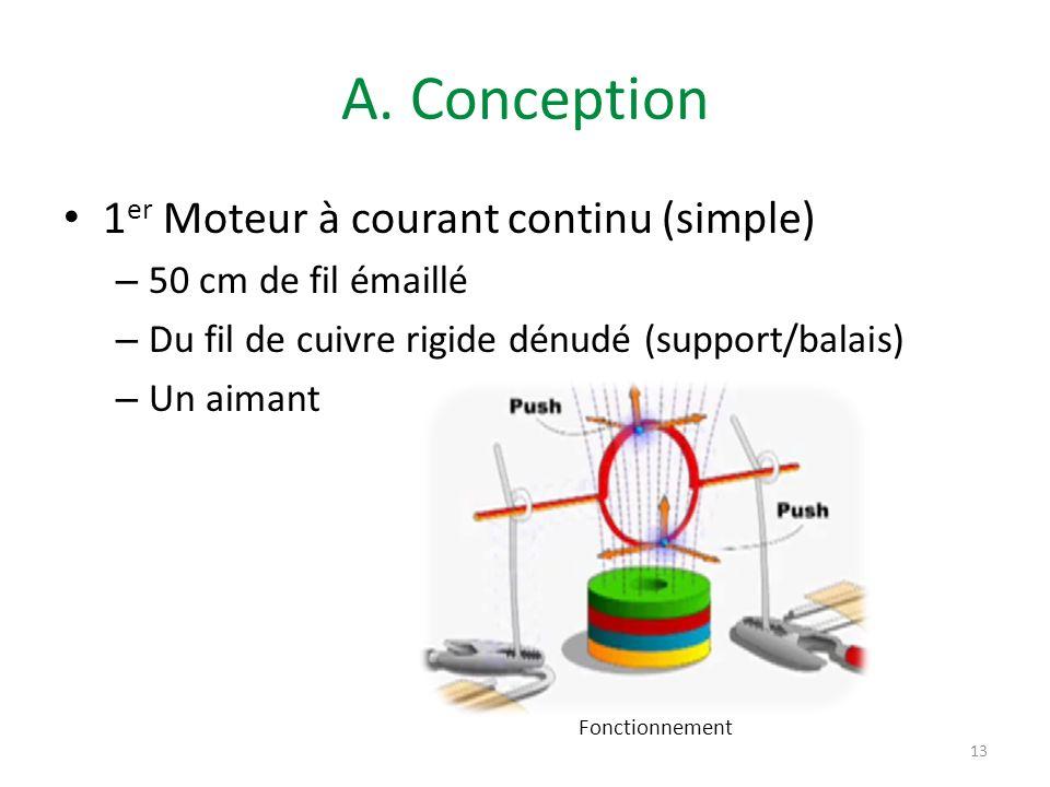 A. Conception 1 er Moteur à courant continu (simple) – 50 cm de fil émaillé – Du fil de cuivre rigide dénudé (support/balais) – Un aimant 13 Fonctionn