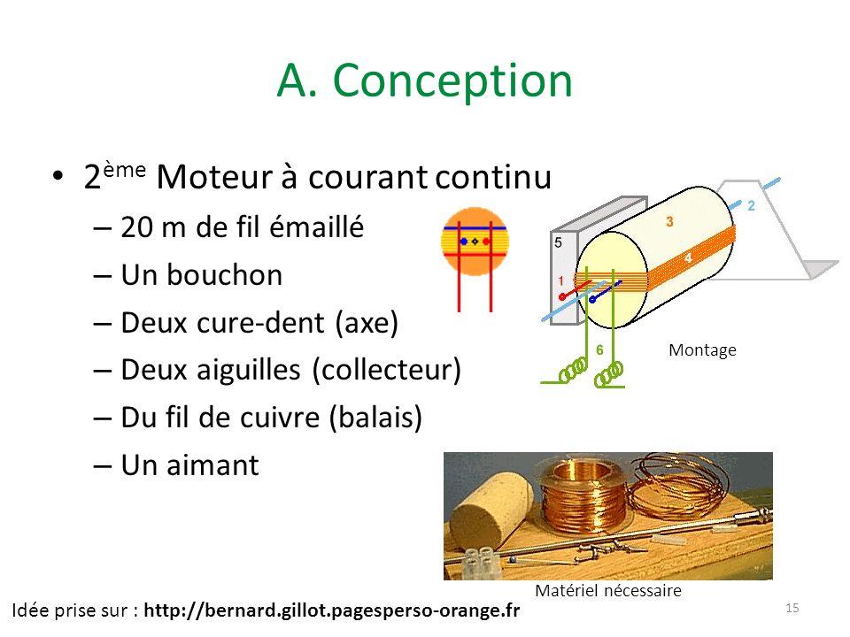 A. Conception 2 ème Moteur à courant continu – 20 m de fil émaillé – Un bouchon – Deux cure-dent (axe) – Deux aiguilles (collecteur) – Du fil de cuivr