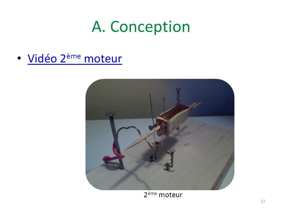 A. Conception Vidéo 2 ème moteur Vidéo 2 ème moteur 17 2 ème moteur