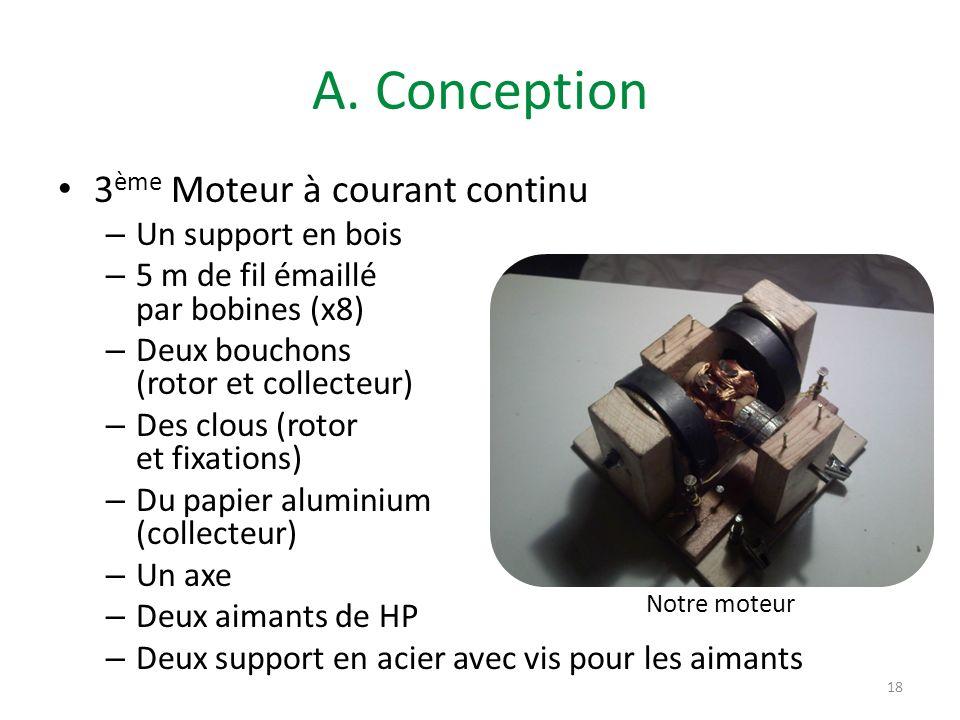 A. Conception 3 ème Moteur à courant continu – Un support en bois – 5 m de fil émaillé par bobines (x8) – Deux bouchons (rotor et collecteur) – Des cl