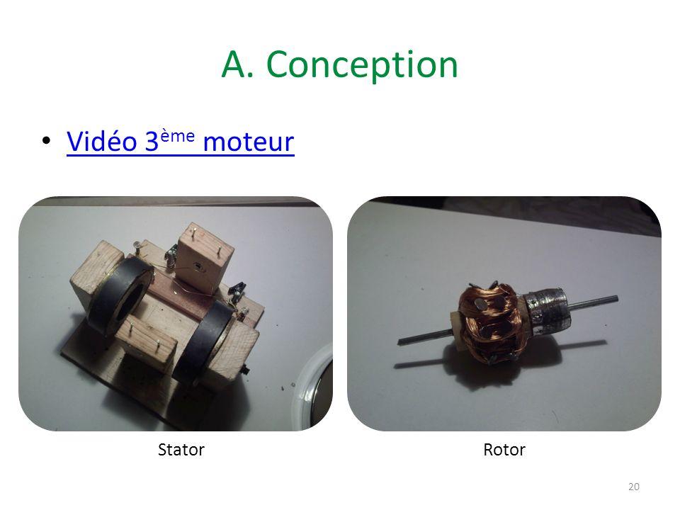 A. Conception 20 StatorRotor Vidéo 3 ème moteur Vidéo 3 ème moteur