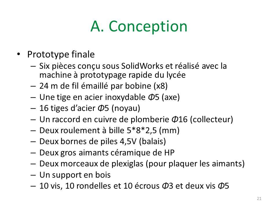 A. Conception Prototype finale – Six pièces conçu sous SolidWorks et réalisé avec la machine à prototypage rapide du lycée – 24 m de fil émaillé par b