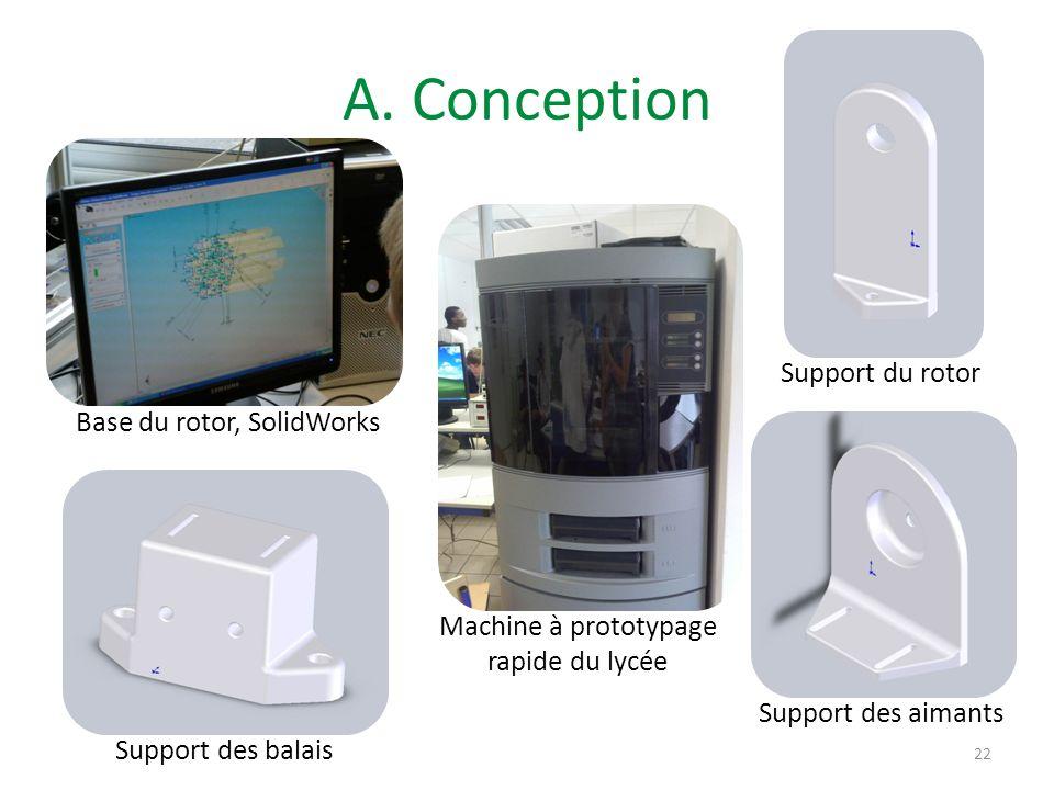 A. Conception 22 Base du rotor, SolidWorks Support des balais Support du rotor Support des aimants Machine à prototypage rapide du lycée