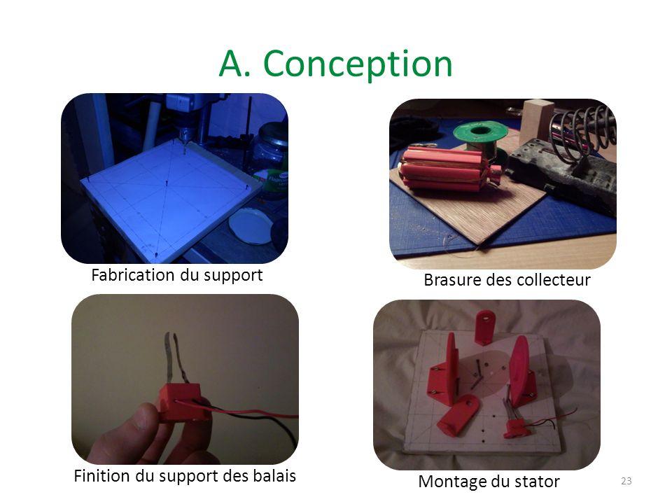 A. Conception 23 Brasure des collecteur Finition du support des balais Montage du stator Fabrication du support