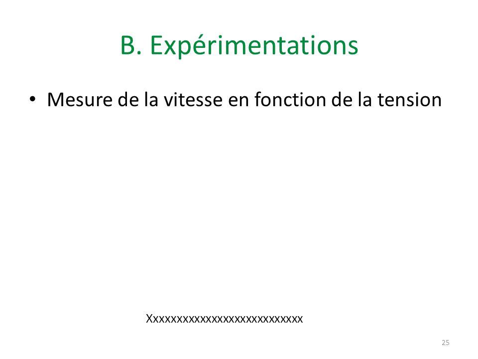 B. Expérimentations Mesure de la vitesse en fonction de la tension 25 Xxxxxxxxxxxxxxxxxxxxxxxxxxx