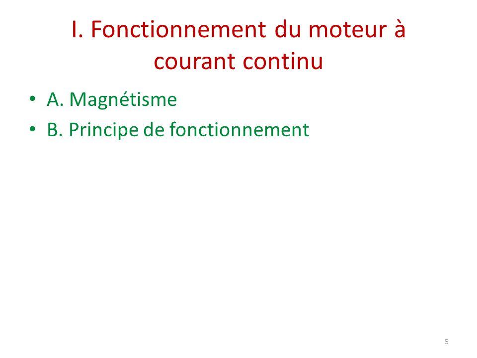 I. Fonctionnement du moteur à courant continu A. Magnétisme B. Principe de fonctionnement 5