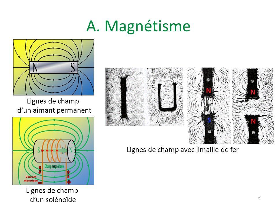 A. Magnétisme 6 Lignes de champ dun aimant permanent Lignes de champ dun solénoïde Lignes de champ avec limaille de fer