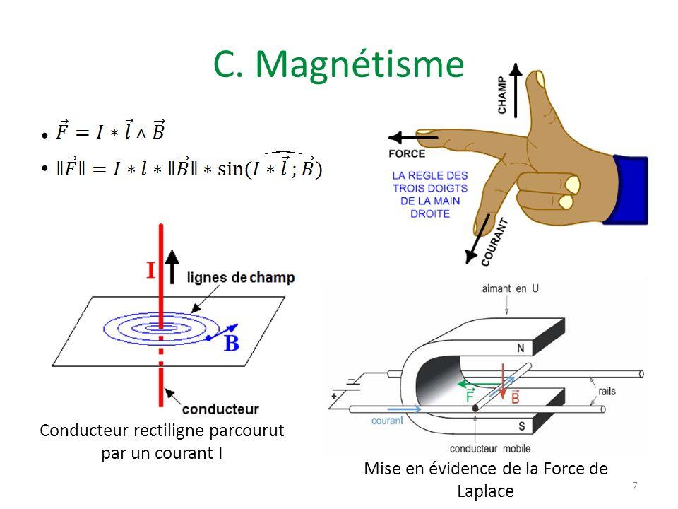 C. Magnétisme Conducteur rectiligne parcourut par un courant I Mise en évidence de la Force de Laplace 7