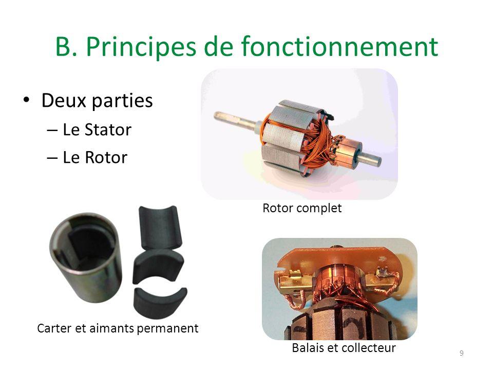 B. Principes de fonctionnement Deux parties – Le Stator – Le Rotor Carter et aimants permanent Rotor complet Balais et collecteur 9