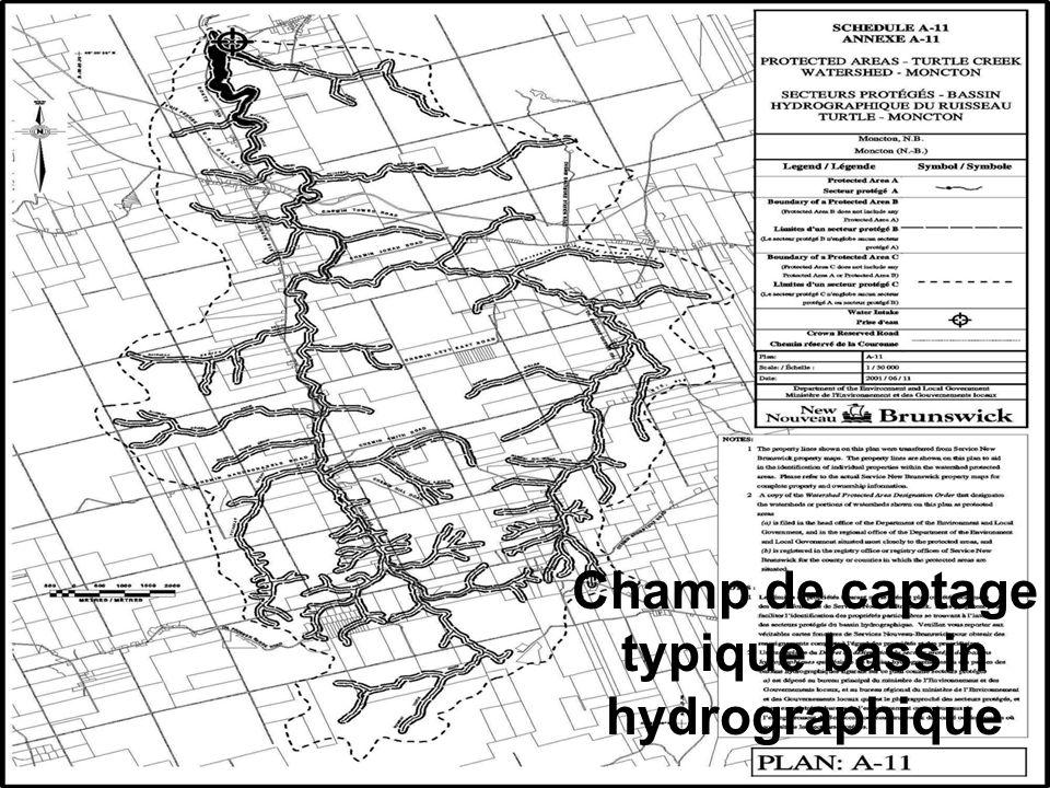 Champ de captage typique bassin hydrographique