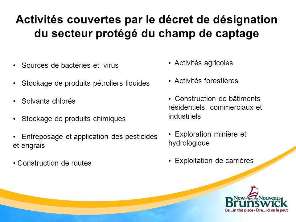Activités couvertes par le décret de désignation du secteur protégé du champ de captage Sources de bactéries et virus Stockage de produits pétroliers