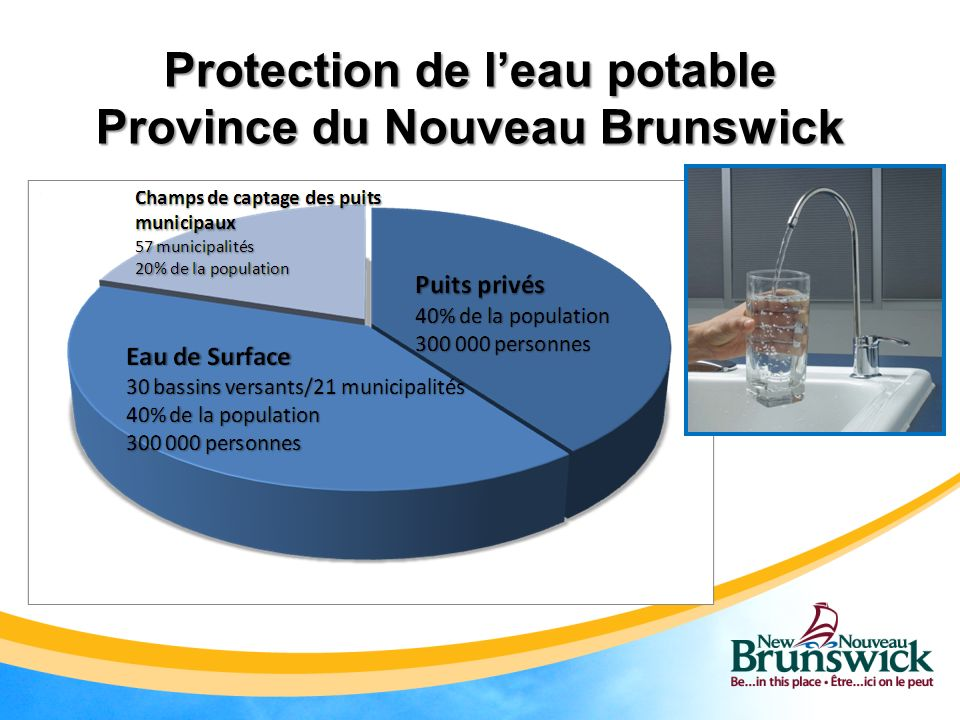 Protection de leau potable Province du Nouveau Brunswick