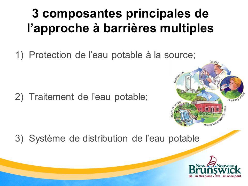 3 composantes principales de lapproche à barrières multiples 1)Protection de leau potable à la source; 2)Traitement de leau potable; 3)Système de distribution de leau potable