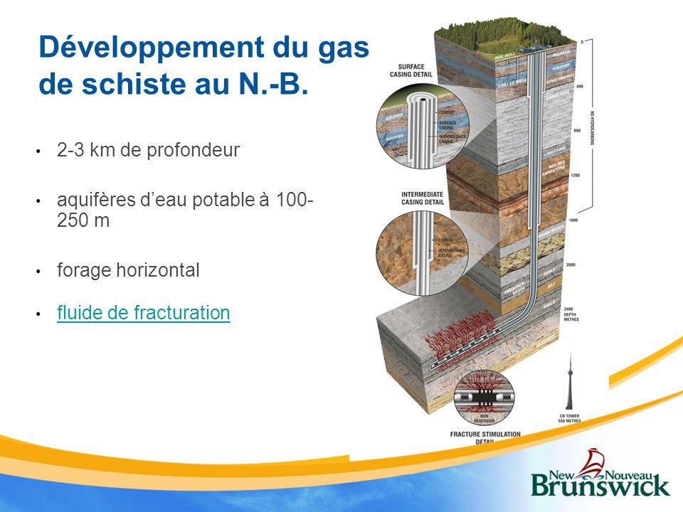 Développement du gas de schiste au N.-B. 2-3 km de profondeur aquifères deau potable à 100- 250 m forage horizontal fluide de fracturation