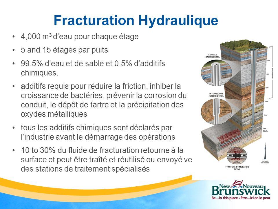 Fracturation Hydraulique 4,000 m 3 deau pour chaque étage 5 and 15 étages par puits 99.5% deau et de sable et 0.5% dadditifs chimiques.