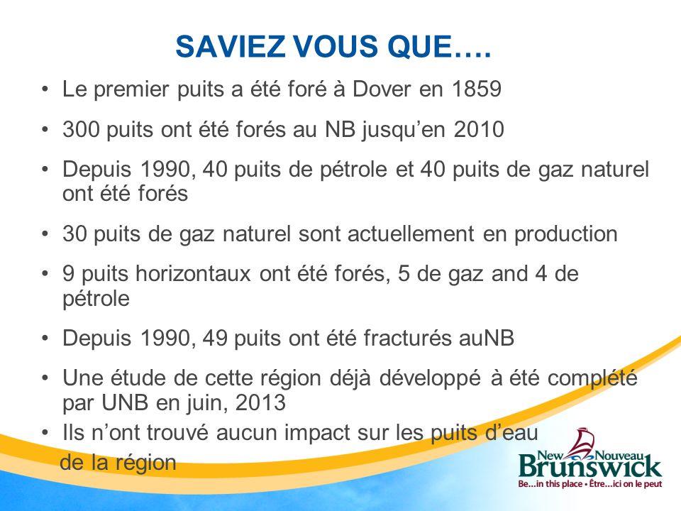 SAVIEZ VOUS QUE…. Le premier puits a été foré à Dover en 1859 300 puits ont été forés au NB jusquen 2010 Depuis 1990, 40 puits de pétrole et 40 puits