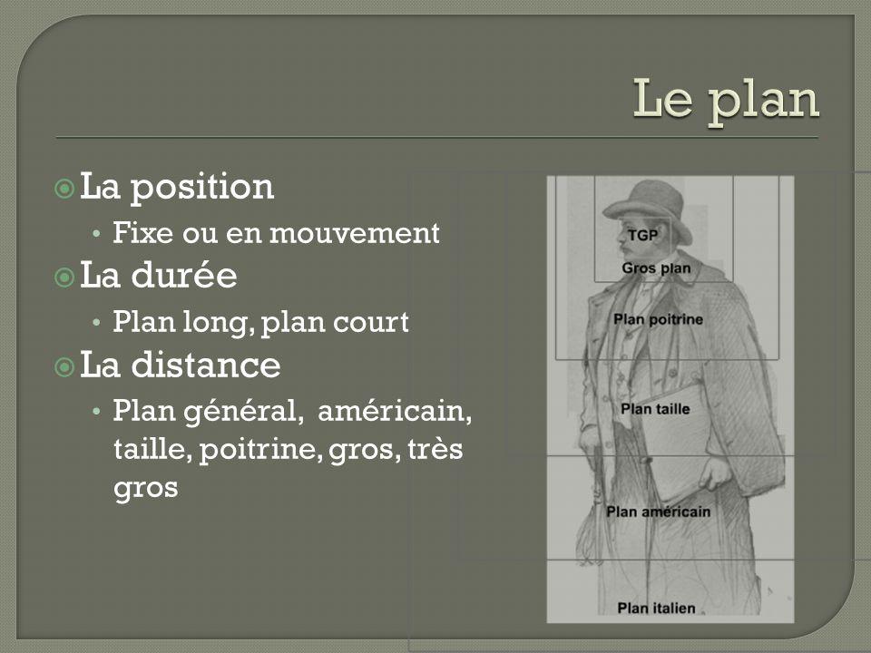 La position Fixe ou en mouvement La durée Plan long, plan court La distance Plan général, américain, taille, poitrine, gros, très gros