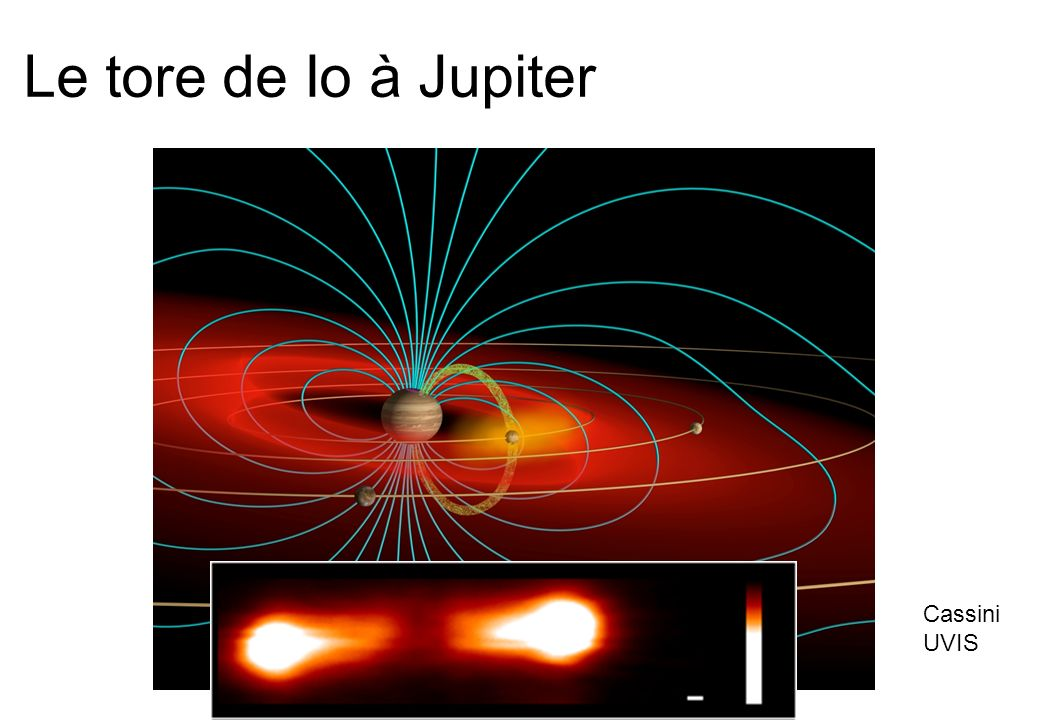 Le tore de Io à Jupiter Cassini UVIS