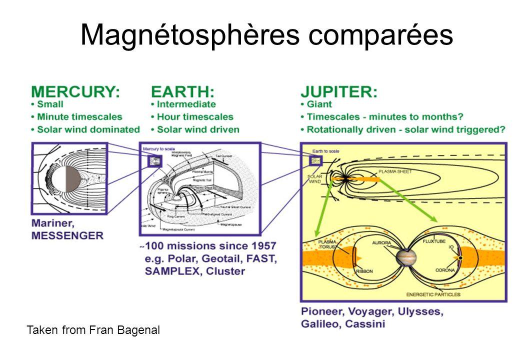 Magnétosphères comparées Taken from Fran Bagenal