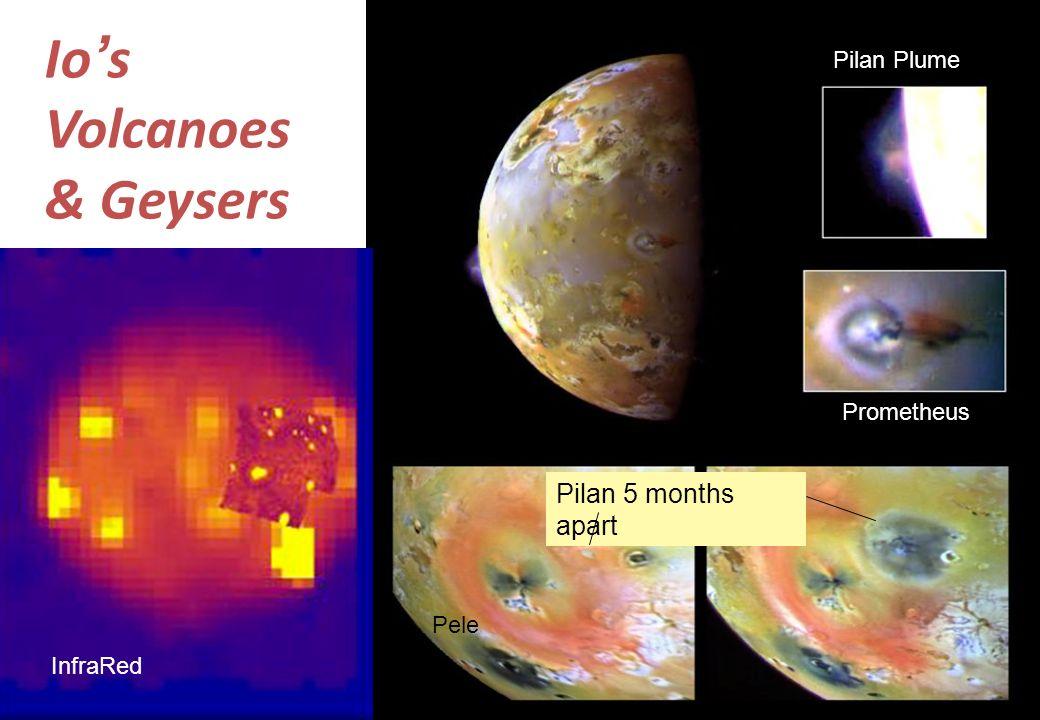 Io s Volcanoes & Geysers InfraRed Pilan 5 months apart Prometheus Pilan Plume Pele