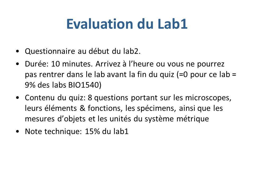 Evaluation du Lab1 Questionnaire au début du lab2.