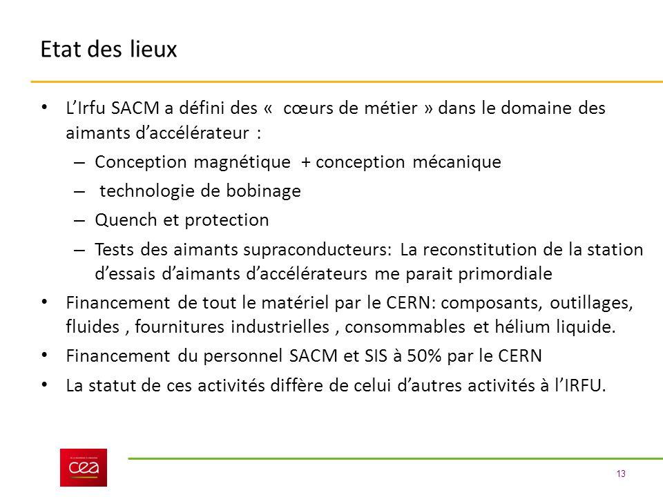 13 Etat des lieux LIrfu SACM a défini des « cœurs de métier » dans le domaine des aimants daccélérateur : – Conception magnétique + conception mécaniq