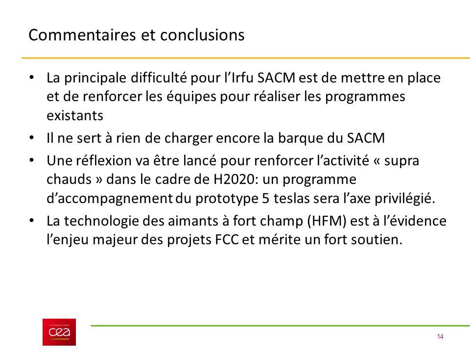 14 Commentaires et conclusions La principale difficulté pour lIrfu SACM est de mettre en place et de renforcer les équipes pour réaliser les programme