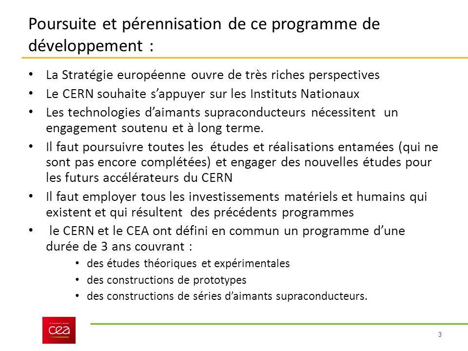3 Poursuite et pérennisation de ce programme de développement : La Stratégie européenne ouvre de très riches perspectives Le CERN souhaite sappuyer sur les Instituts Nationaux Les technologies daimants supraconducteurs nécessitent un engagement soutenu et à long terme.