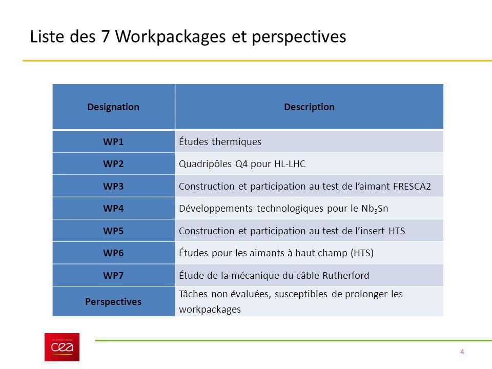 4 Liste des 7 Workpackages et perspectives DesignationDescription WP1Études thermiques WP2Quadripôles Q4 pour HL-LHC WP3Construction et participation
